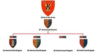 8th Armoured Division (South Africa) - SADF original organigram 8th SA Armoured Division