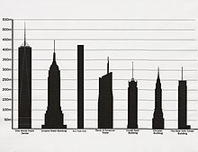 one world trade center wikipedia. Black Bedroom Furniture Sets. Home Design Ideas