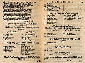 Aletta Hannemans - Image: Samuel Ampzing Lof der stad Haerlem brouwerijen van Haarlem 1628