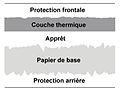 Schéma papier thermique top.jpg