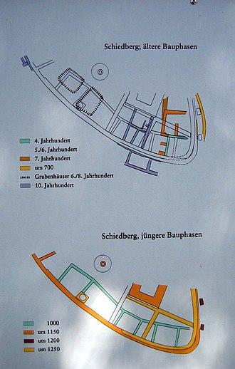 Sagogn - Image: Schiedberg Plan
