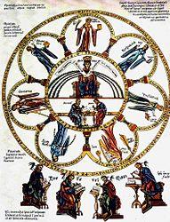 a világnézet tárgyai a filozófiában)