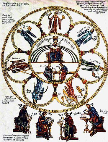Septem artes liberates
