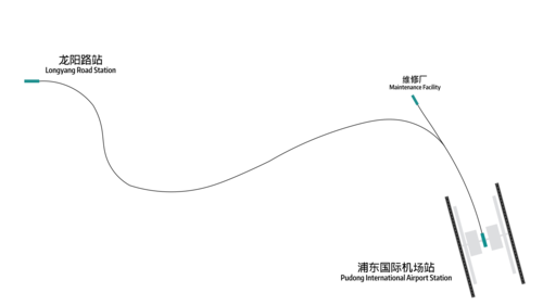 Track layout diagram from the Shanghai maglev train