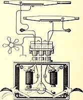 The Street railway journal (1901) (14758342152).jpg