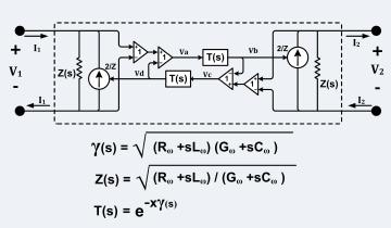telegrapher\u0027s equations wikipedia