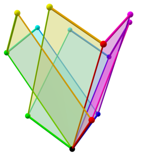 Tree of weak orderings in concertina cube 556.png