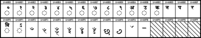 UCB Devanagari Extended.png