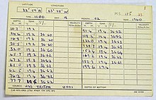 Data sheet dated February 18, 1960 with columns and rows of position, depth, and sea temperature information.
