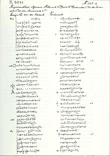 Description de l'image Uncial 0191 (K. 9031).jpg.