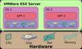 VMware-schema.png