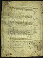 Vineyard Accounts, Chableiz, France, 1411 (2 of 3) (26823974239).jpg