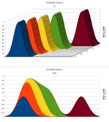 Wasserfalldiagramm     Wikipedia