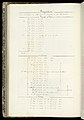 Weaver's Thesis Book (France), 1893 (CH 18418311-18).jpg