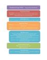 Wiki Ed Outreach Pilot Program Plan.pdf