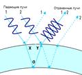 Интерференция на поверхности пузыря (синий).png