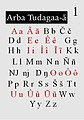 الأبجدية اللاتينية مستخدمة لدي التبو في كتابة لغتهم.jpg