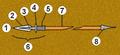 1 spear rrr.png