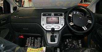Ford Kuga - Interior