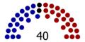 2014 VA Senate.png