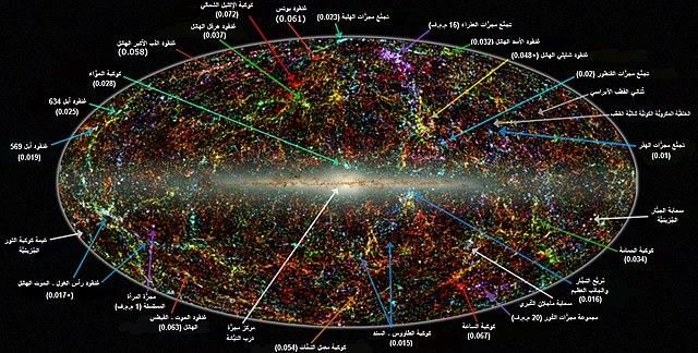 virgo supercluster location in the universe - 1253×756