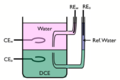 4-electrodes cell.png