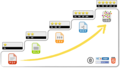 5-star deployment scheme for Open Data.png
