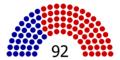 61st Senate.png