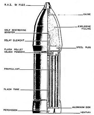 Henschel Hs 297 - Image: 7.3 cm Raketen Sprenggranate