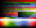 Adaptative 8bits palette color test chart.png