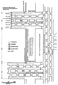 Plan of longwall mine
