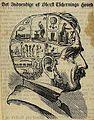 Anton Frederik Tscherning caricature.jpg
