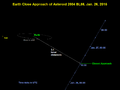 Asteroid-2004BL86-EarthCloseApproach-20150126.png