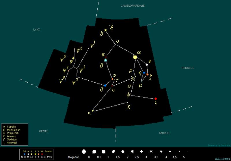 Auriga. Constelación.png