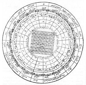 Talismans in the Bábí and Bahá'í Faiths