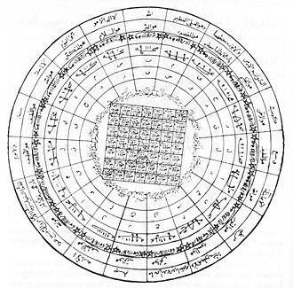 Talismans in the Bábí and Bahá'í Faiths - Image: Babi daira