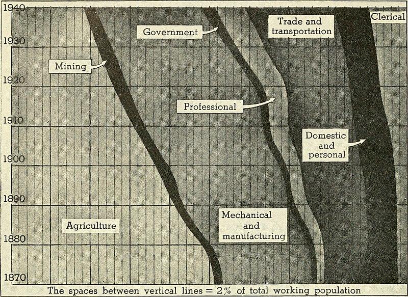 File:Biology and man (1944) (20196938959).jpg