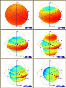 1) направляющая (отражательная) перегородка; отражательная плита; дефлектор; барьер; диафрагма 2) щит; экран 3)...