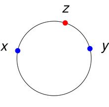 convex metric circle