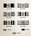 Civilian Defense ribbons, WWII (34573240746).jpg