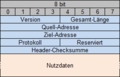 Datenframe.png