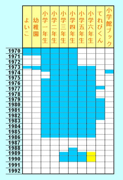 wikipedia voltagebd Images