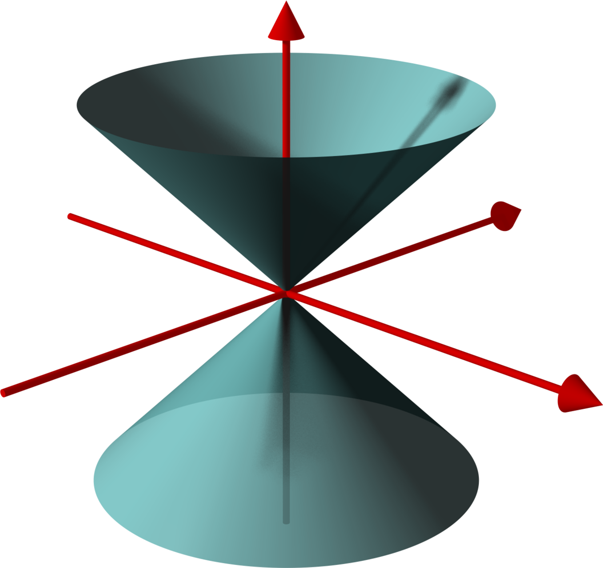 Conical Surface Wikipedia