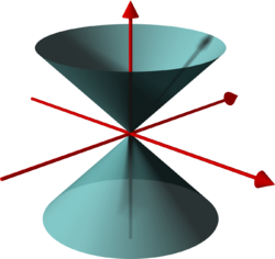 Conical surface - Wikipedia, the free encyclopedia