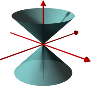 Lorentz group - Image: Double Cone