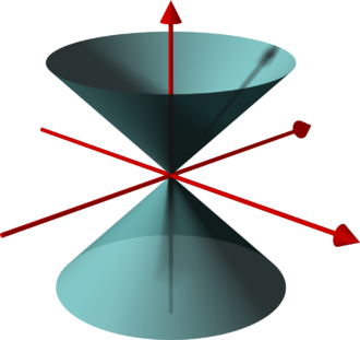 Cone - A double cone (not shown infinitely extended)