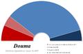 Douma élections 2007.png