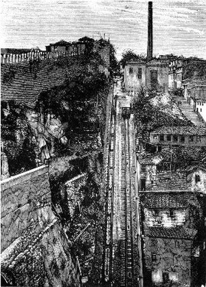 Funicular dos Guindais - A drawing of the abandoned funicular tracks along the Muralha das Freiras in 1891