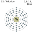 Electron shell 052 tellurium.png