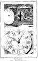 Encyclopedie volume 3-362.png